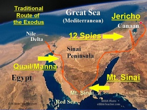 Major events of the Exodus